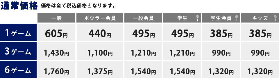 エリアドゥ三田料金表